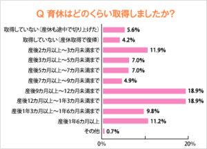 graph_q14