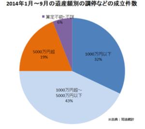 %ef%bc%94%e2%88%92%ef%bc%92