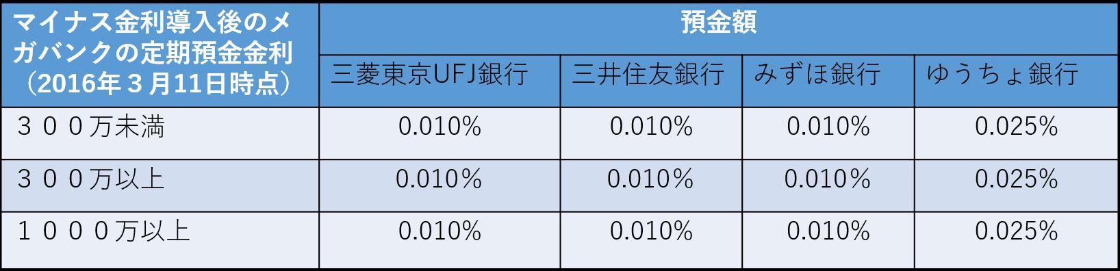 %e9%87%91%e5%88%a9%e5%9b%b3