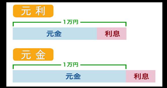 作成資料3'